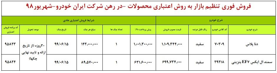 طرح جدید فروش اقساطی محصولات ایران خودرو ویژه 13 شهریور