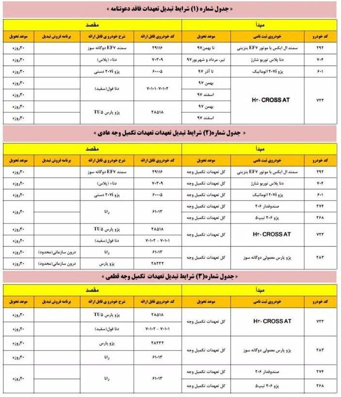 طرح تبدیل محصولات ایران خودرو ویژه مردادماه 98