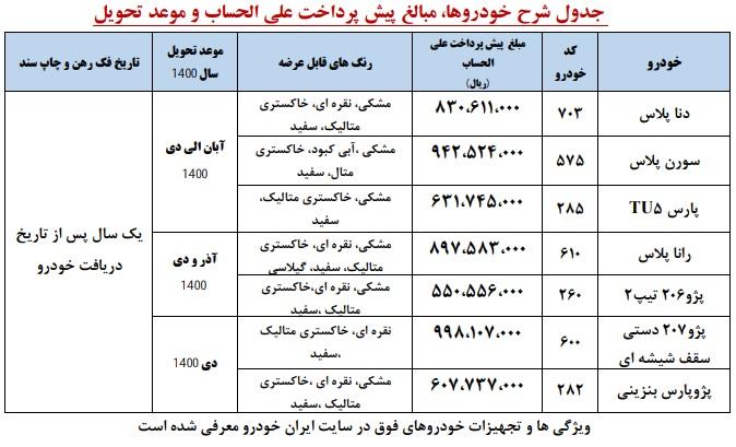 طرح جدید پیش فروش محصولات ایران خودرو ویژه بهمن 99