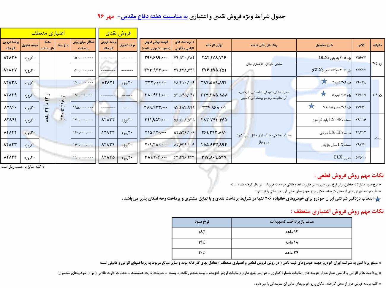 شرایط ویژه فروش نقدی و اقساطی ایران خودرو به مناسبت هفته دفاع مقدس – مهر 96
