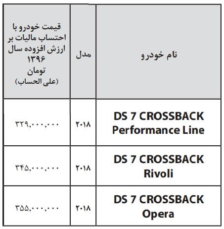 قیمت خودروی DS7 مدل 2018