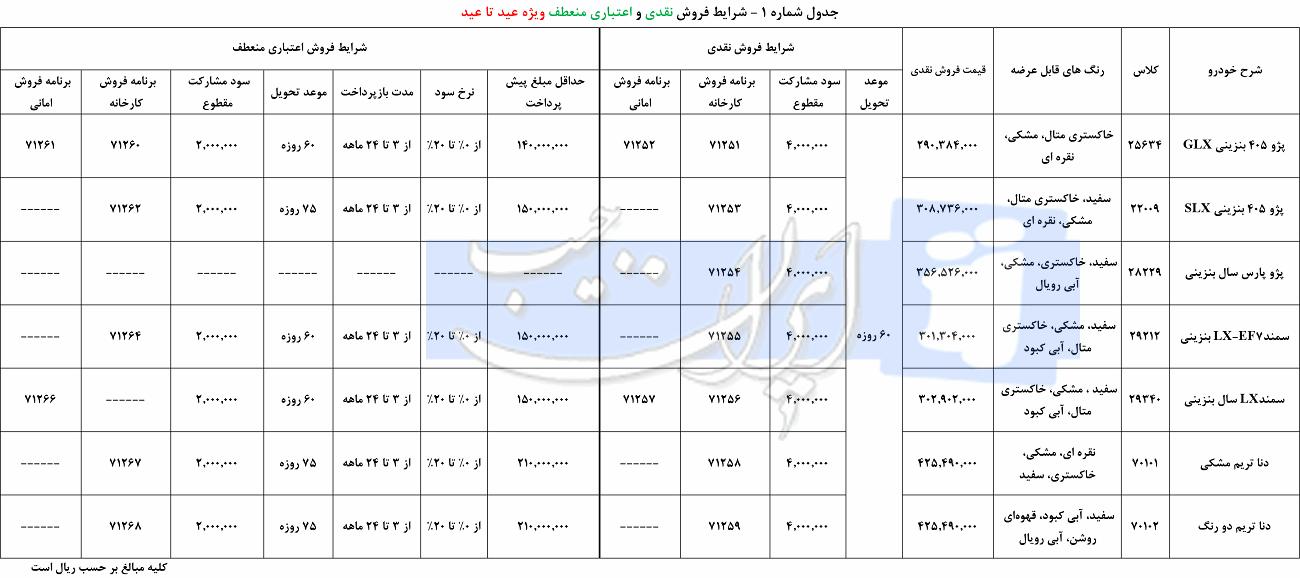 شرایط فروش عید تا عید محصولات ایران خودرو اعلام شد  شرایط فروش عید تا عید محصولات ایران خودرو اعلام شد jhejrr19d20nj9ev11uf