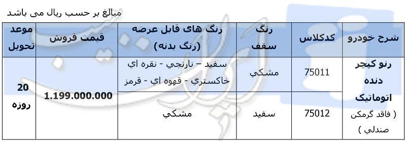 آغاز فروش فوری رنو کپچر 2017 از سوی ایران خودرو - مهر 96