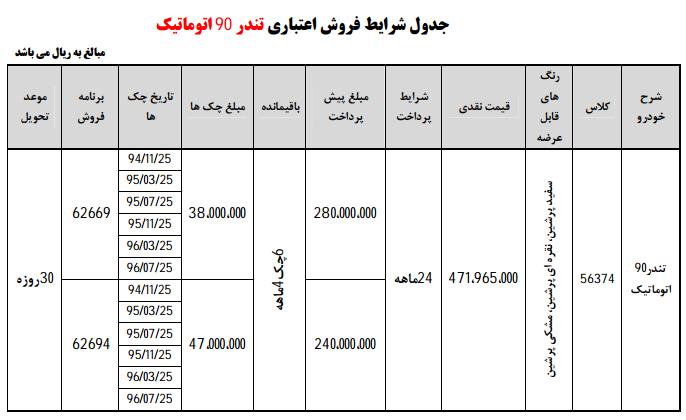 جدول شرایط فروش اقساطی تندر 90 اتوماتیک