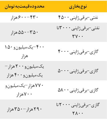 قیمت بخاری ژاپنی در مشهد