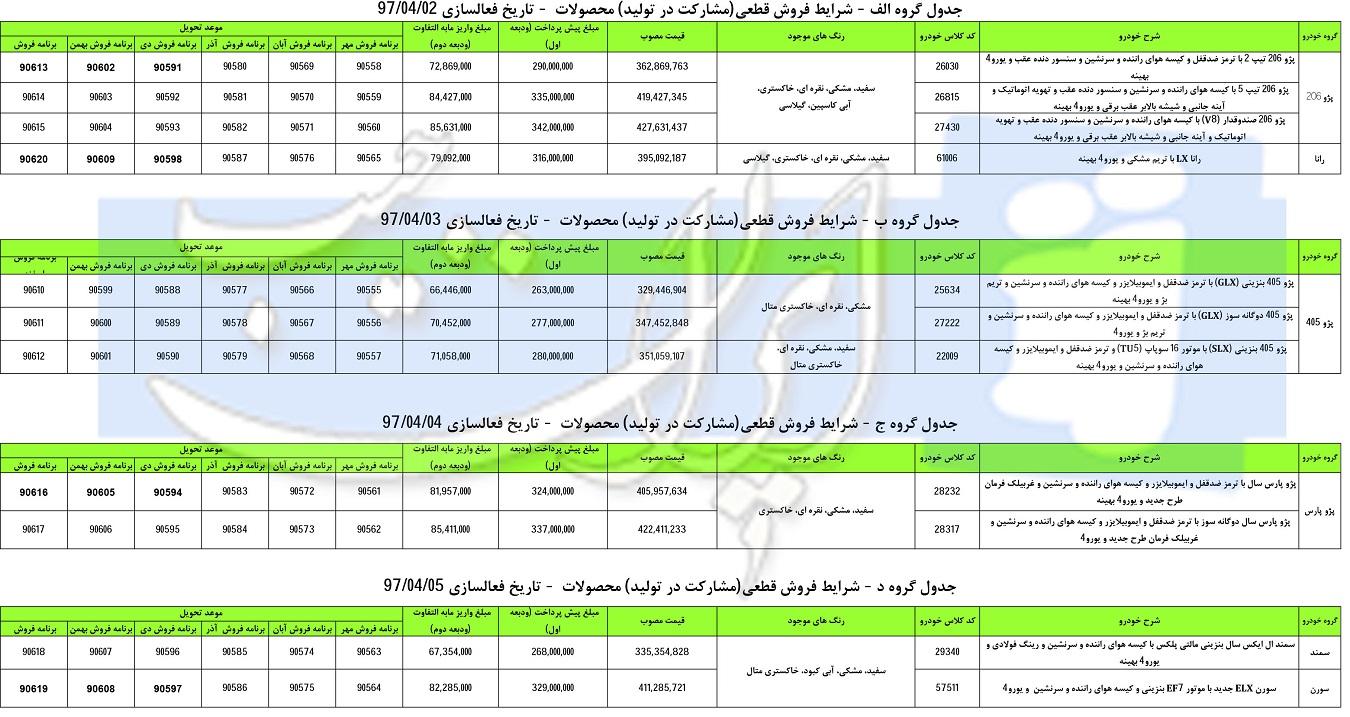 مرحله جدید فروش محصولات ایران خودرو با قیمت قطعی/ تیر 97