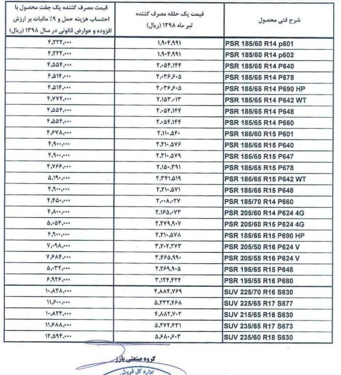 لیست قیمت جدید لاستیکهای تولیدی شرکت بارز