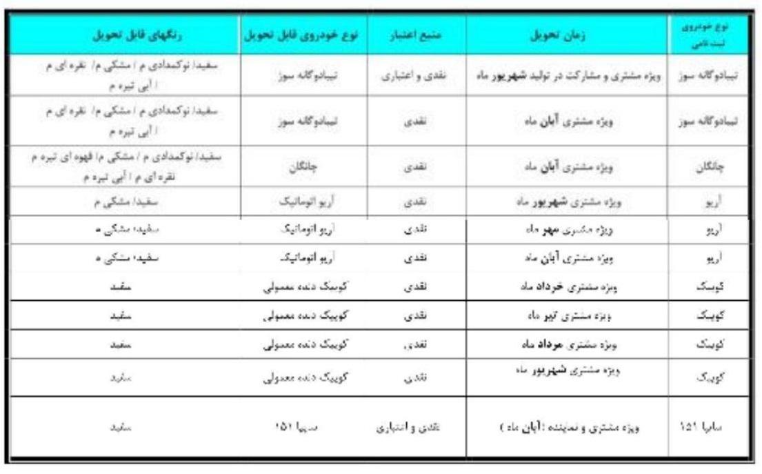 https://cdn.iranjib.ir/images/nqrt6sg8p9xahx9gm9jf.jpg