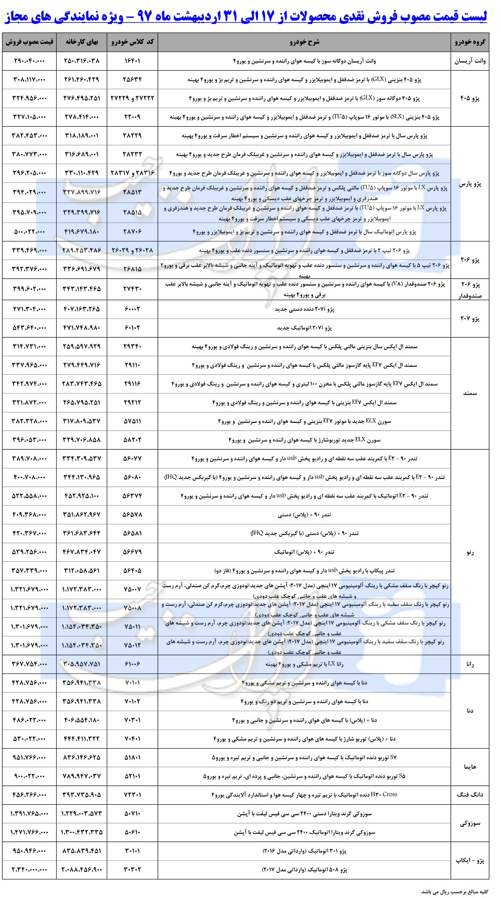 لیست قیمت جدید محصولات ایران خودرو - اردیبهشت 97