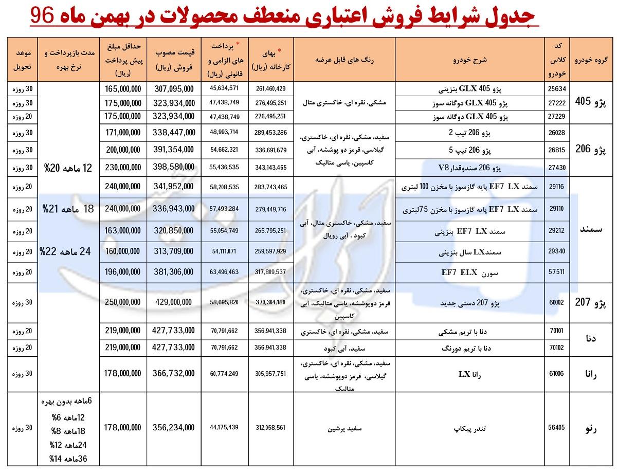 شرایط جدید فروش اقساطی محصولات ایران خودرو با مدل 97