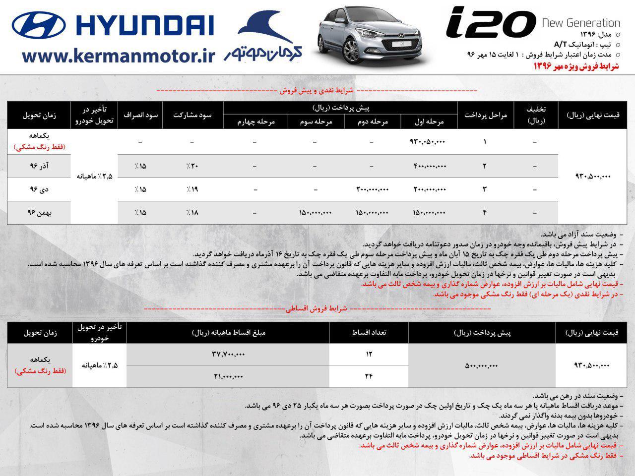 شرایط جدید فروش هیوندای آی20- مهر 96