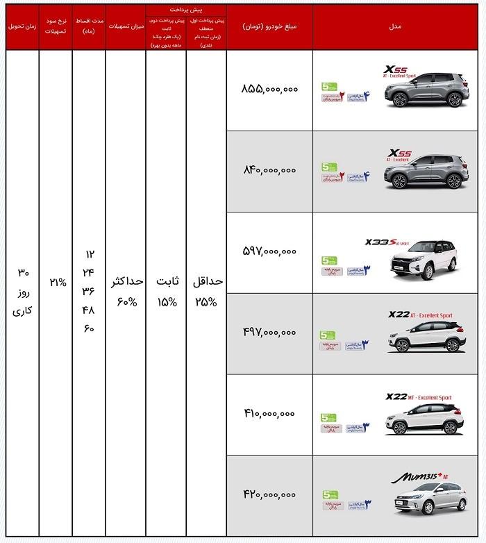 طرح جدید فروش اقساطی محصولات ام وی ام - دیماه 99