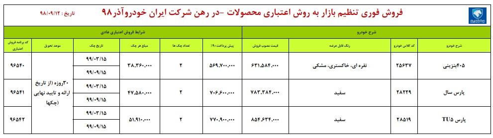 اعلام طرح جدید فروش اقساطی محصولات ایران خودرو - 12 آذر 98