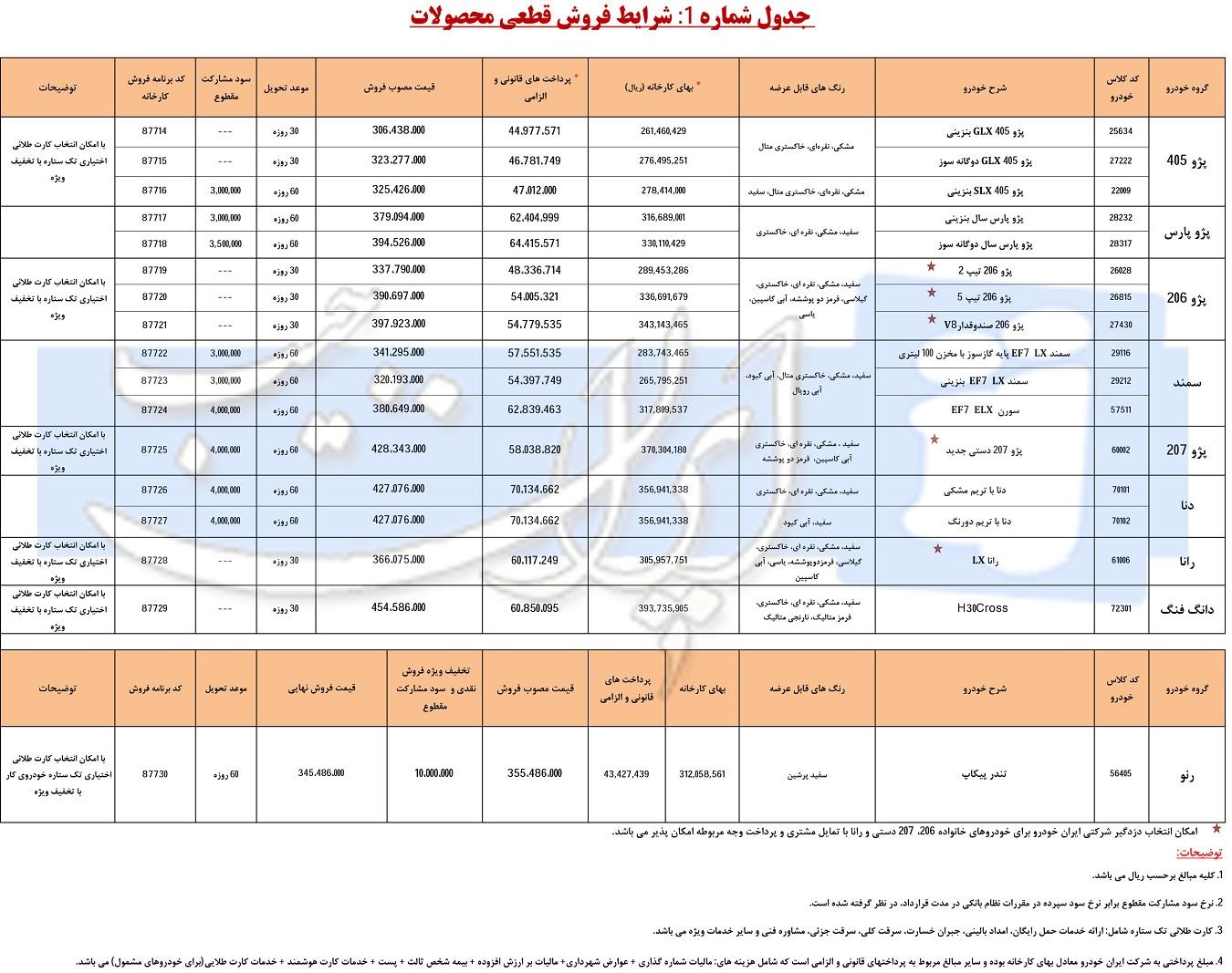 شرایط فروش نقد و اقساط محصولات ایران خودرو با قیمت قطعی ویژه دهه مبارک فجر (بهمن 96)
