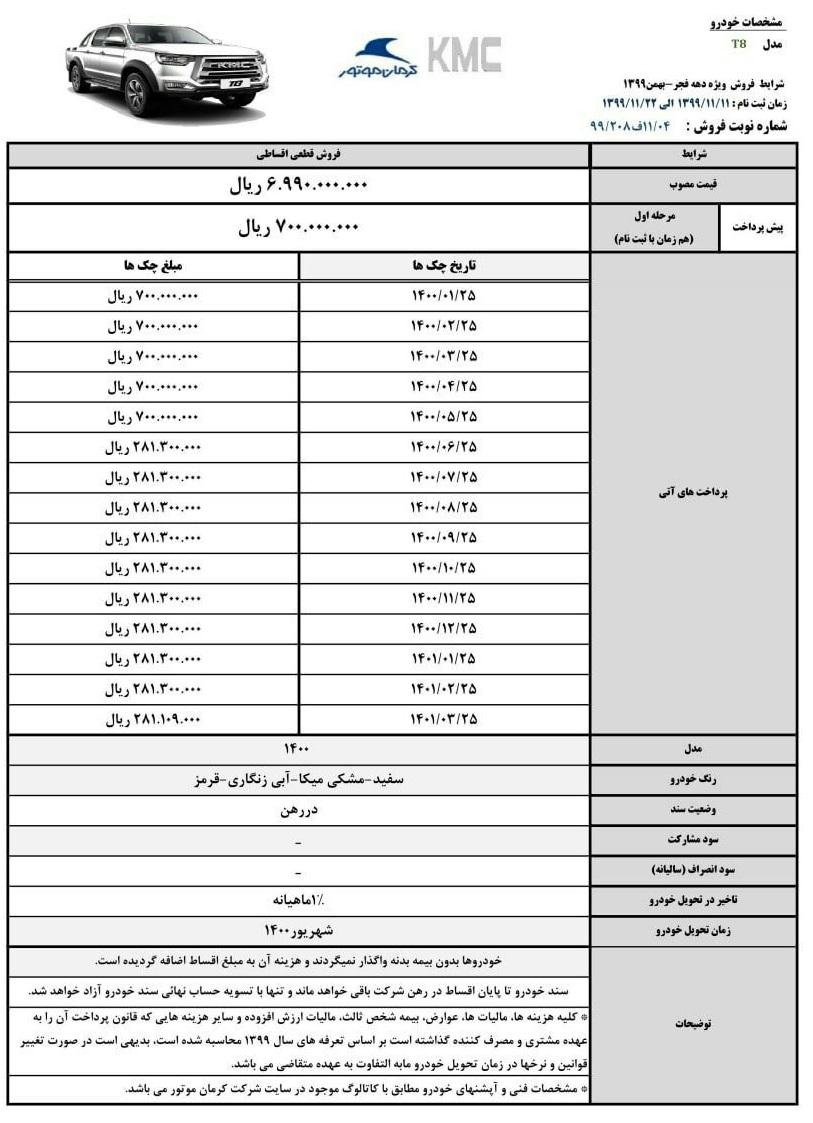 طرح فروش محصولات کرمان موتور ويژه دهه مبارک فجر