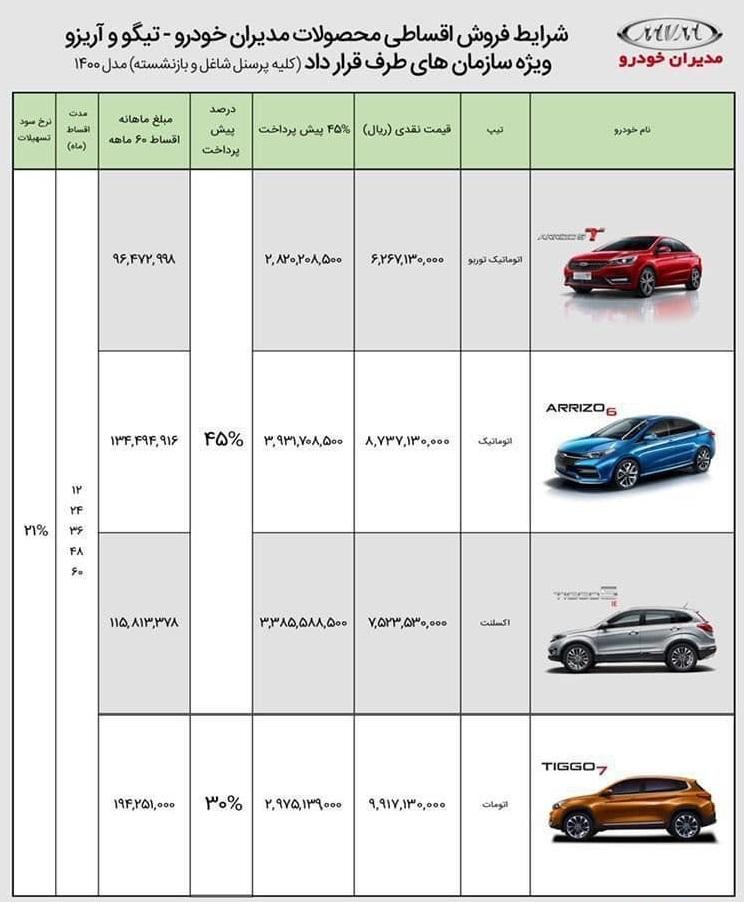 فروش اقساطی مدیران خودرو ویژه بازنشستگان