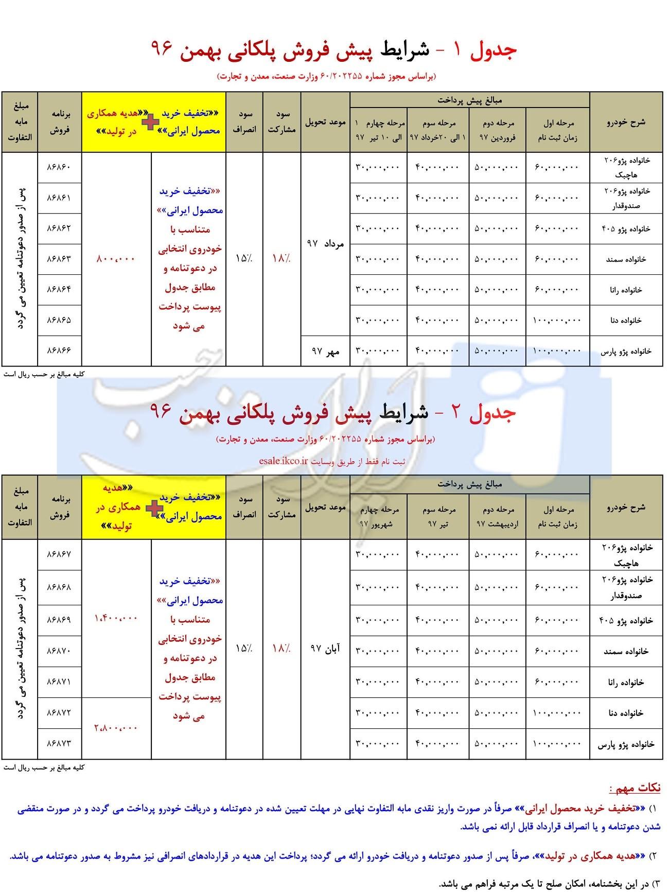 شرایط جدید پیشفروش پلکانی محصولات ایران خودرو/ بهمن 96