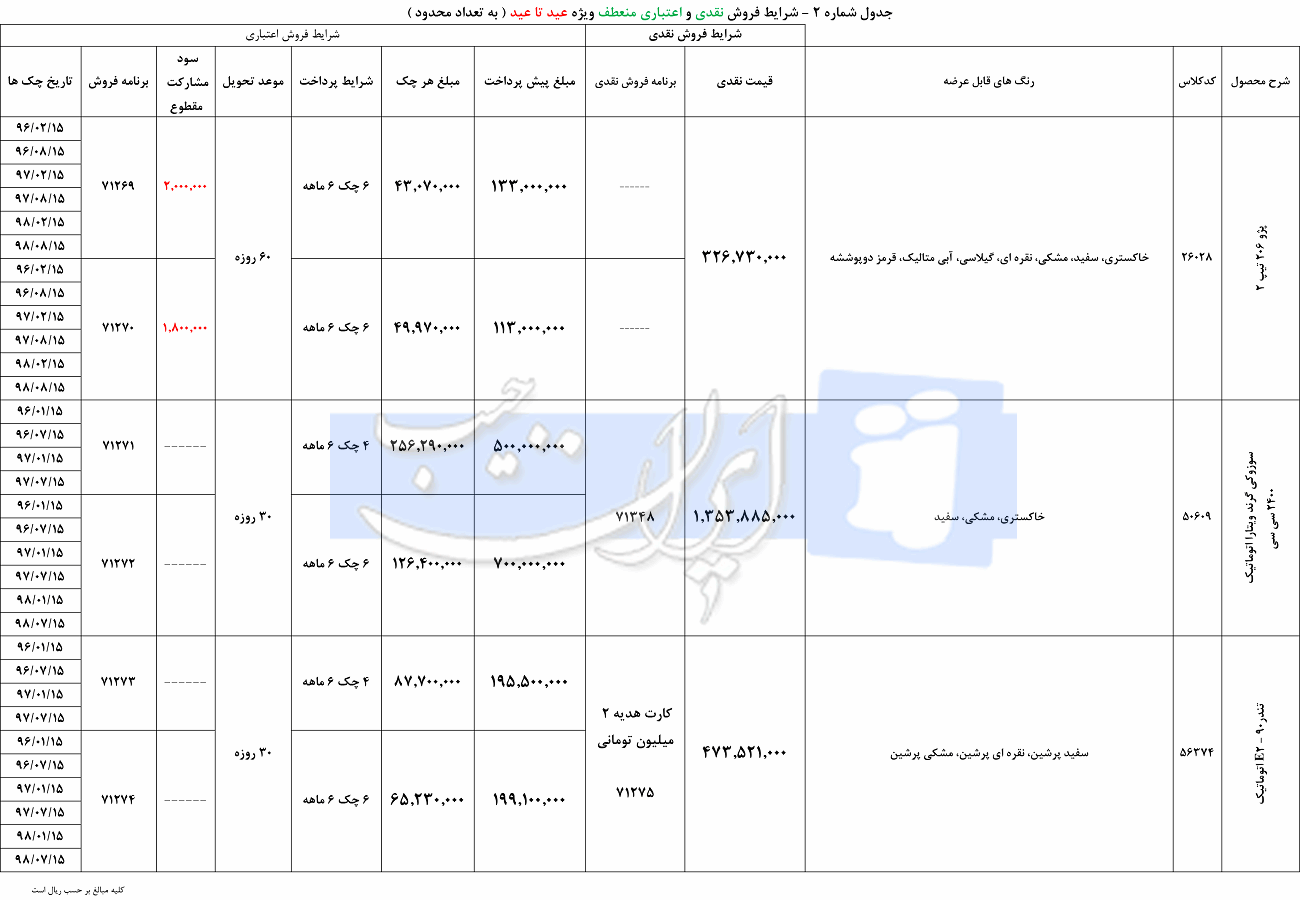 شرایط فروش قسطی عید تا عید محصولات ایران خودرو اعلام شد  شرایط فروش عید تا عید محصولات ایران خودرو اعلام شد u8jjoez3rf9b1f7gedtc