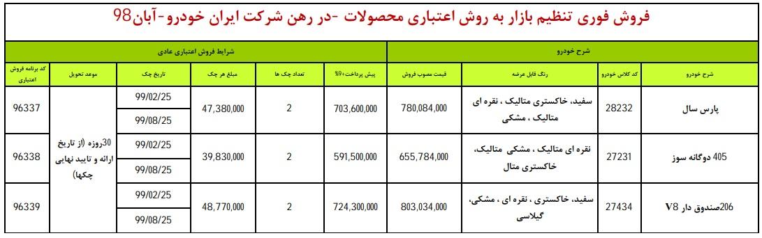 جدیدترین طرح جدید فروش اقساطی ایران خودرو - 19 آبان 98