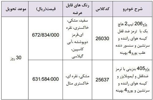 طرح جدید فروش محصولات ایران خودرو ویژه 7 اردیبهشتماه