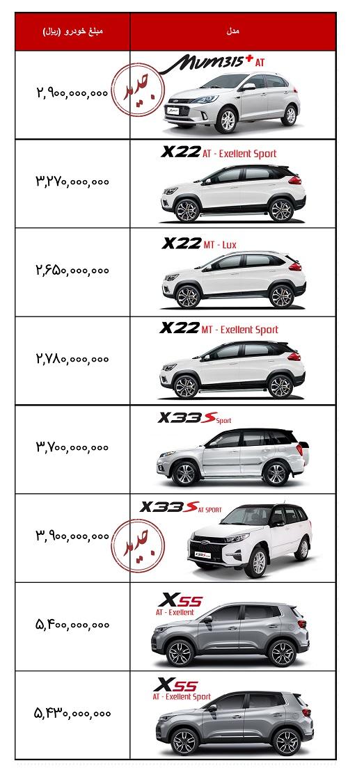 لیست قیمت جدید محصولات MVM