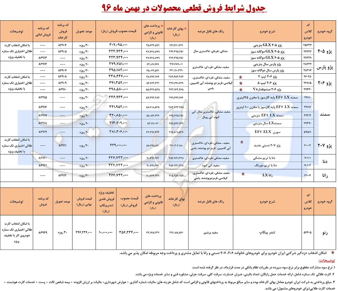 شرایط فروش فوری محصولات ایران خودرو با مدل 97/ بهمن 96