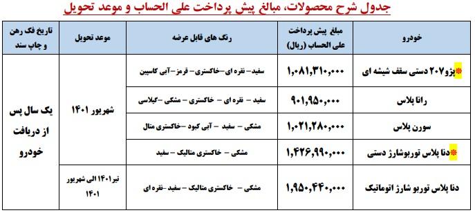 طرح جدید پیش فروش محصولات ایران خودرو مرداد 1400