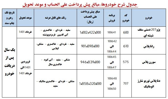 طرح جدید پیش فروش محصولات ایران خودرو ویژه عید فطر