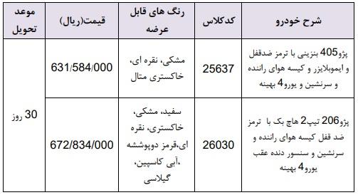 طرح فروش فوری محصولات ایران خودرو ویژه 29 اردیبهشت 98
