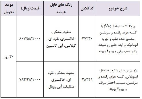 طرح فروش فوری محصولات ایران خودرو ویژه 21 اردیبهشت 98