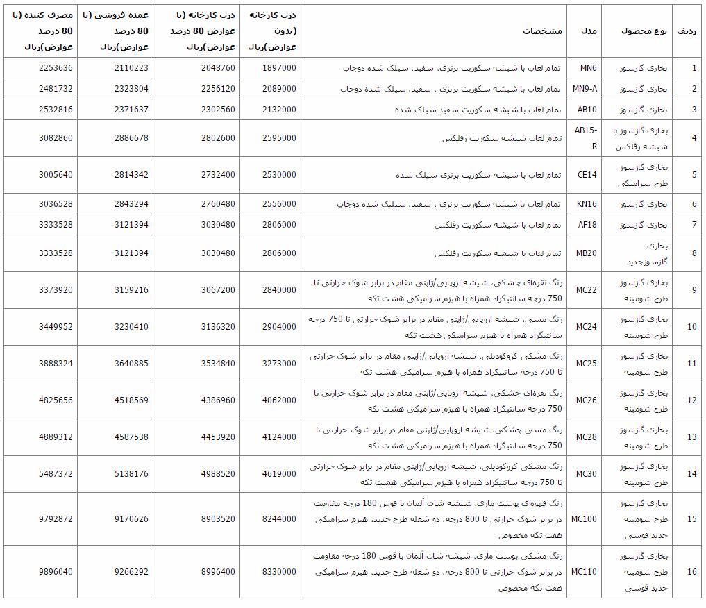 قیمت بخاری خانگی