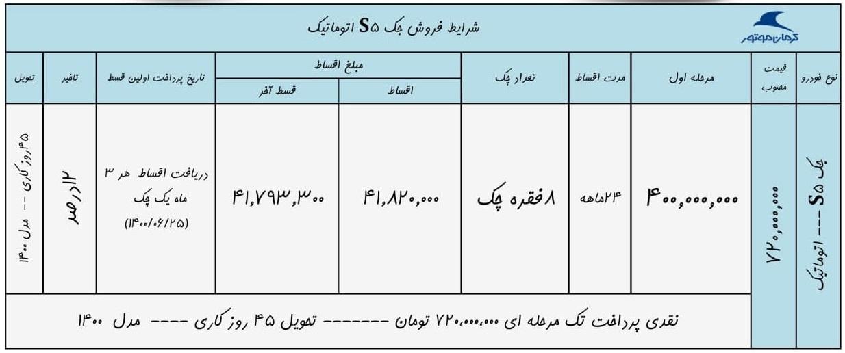 طرح جدید فروش اقساطی خودرو جک S5 ویژه خرداد 1400